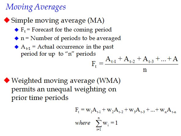 calculate a forecast using a three period weighted moving average Forecasting with moving average method, mean absolute deviation forecasting with moving average method forecasting with 3-months moving average method.